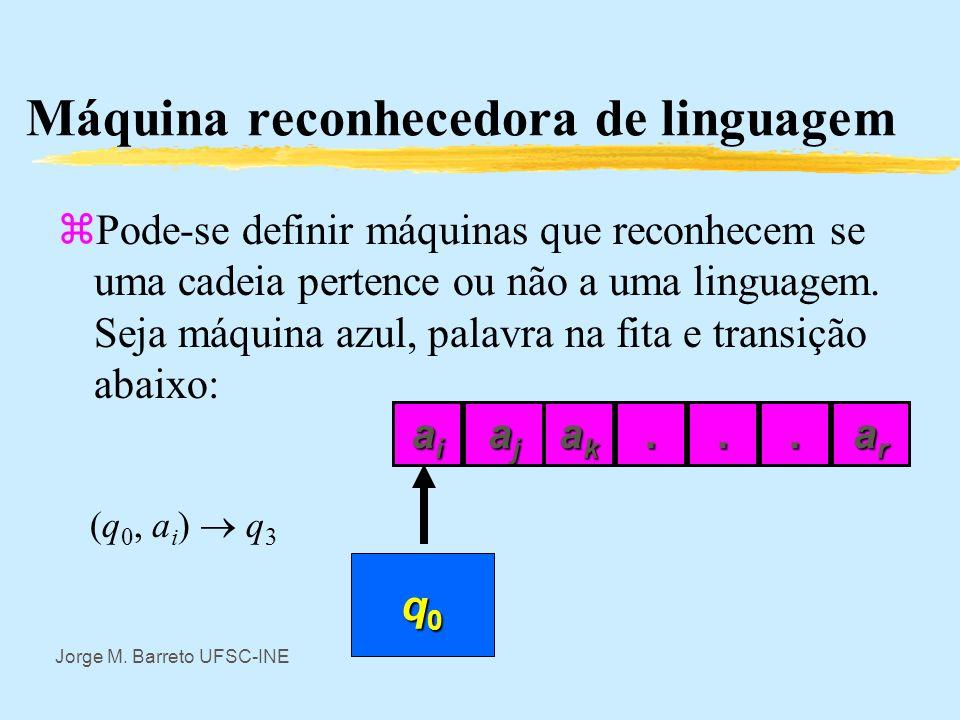 Jorge M. Barreto UFSC-INE Reconhecedor de Linguagens Estou perdido! Resolveram escrever cada mensagem em uma língua...