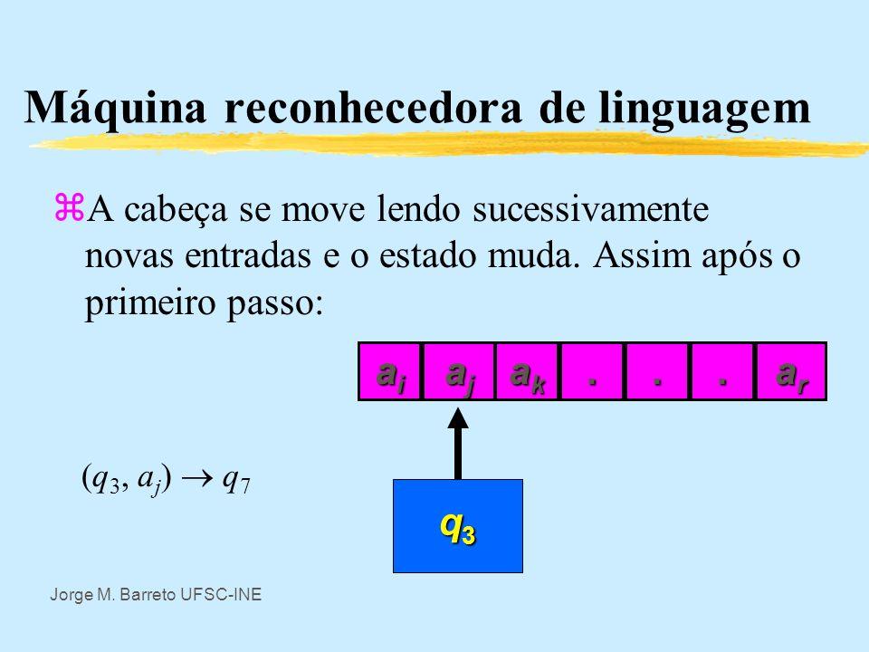 Jorge M. Barreto UFSC-INE Máquina reconhecedora de linguagem zPode-se definir máquinas que reconhecem se uma cadeia pertence ou não a uma linguagem. S