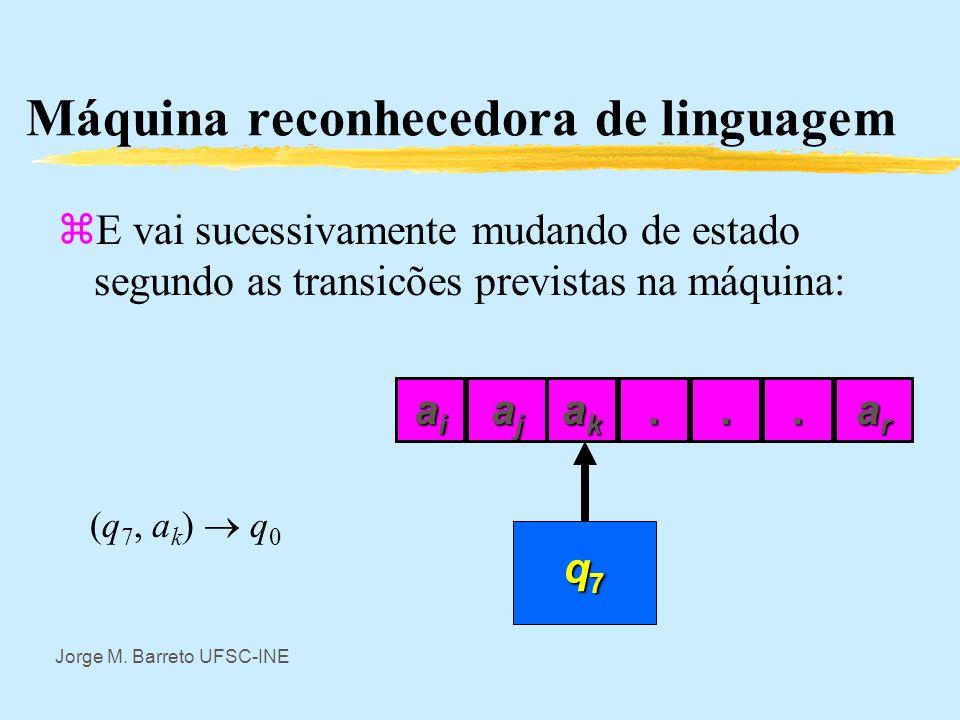 Jorge M. Barreto UFSC-INE Máquina reconhecedora de linguagem zA cabeça se move lendo sucessivamente novas entradas e o estado muda. Assim após o prime