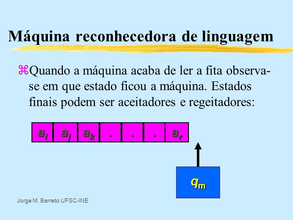 Jorge M. Barreto UFSC-INE Máquina reconhecedora de linguagem zE vai sucessivamente mudando de estado segundo as transicões previstas na máquina: (q 7,