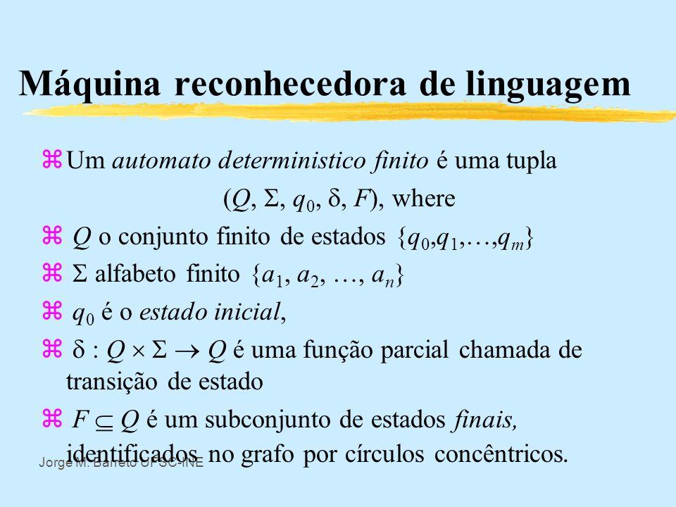 Jorge M. Barreto UFSC-INE Máquina reconhecedora de linguagem zEntretanto nem toda linguagem pode ser reconhecida por um automato deste tipo, isto é, p