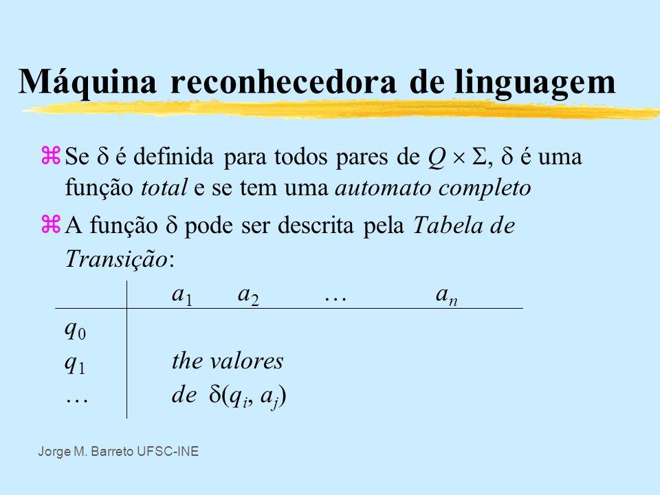 Jorge M. Barreto UFSC-INE Máquina reconhecedora de linguagem zUm automato deterministico finito é uma tupla (Q,, q 0,, F), where z Q o conjunto finito