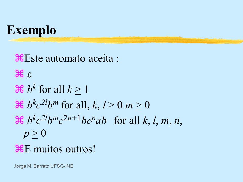 Jorge M. Barreto UFSC-INE Diagrama de Transições q0q0q0q0 q3q3q3q3 q1q1q1q1 q2q2q2q2 b c c a b a a,b b c