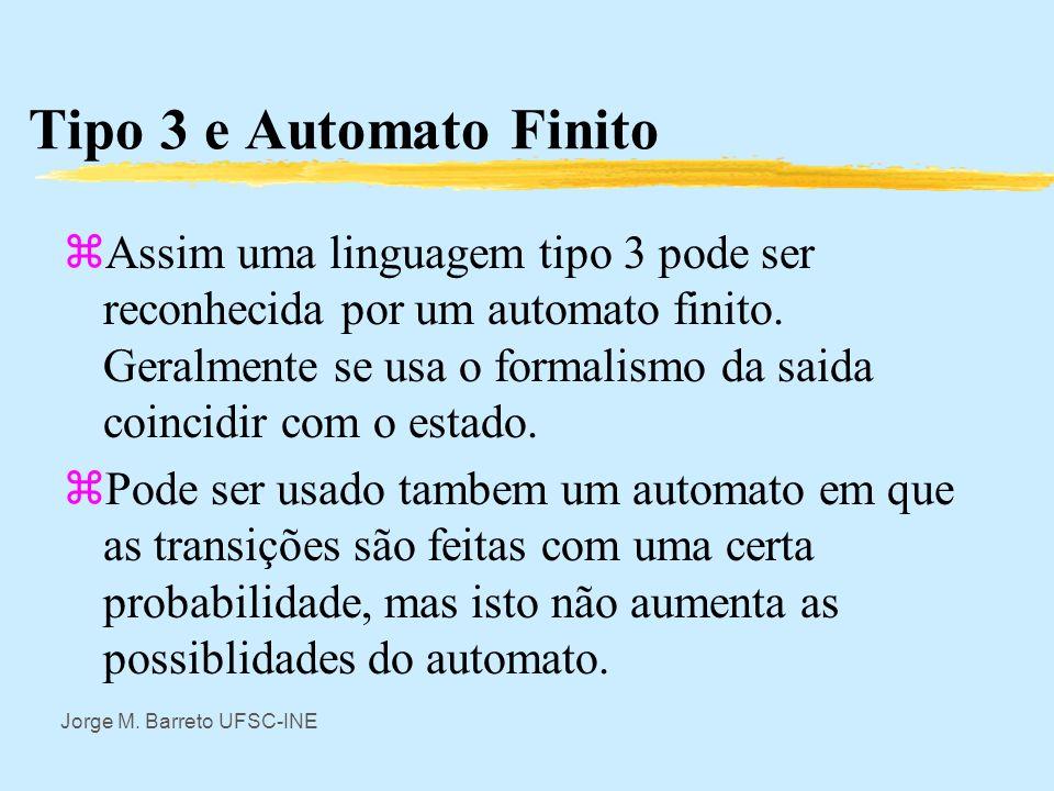 Jorge M. Barreto UFSC-INE Exemplo zEste automato aceita : z b k for all k > 1 z b k c 2l b m for all, k, l > 0 m > 0 z b k c 2l b m c 2n+1 bc p ab for