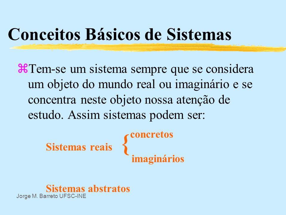 Jorge M. Barreto UFSC-INE Conceitos Básicos de Sistemas zLigar sistemas a sistemas produtivos seria eum erro, que levaria a deterioração do conceito p