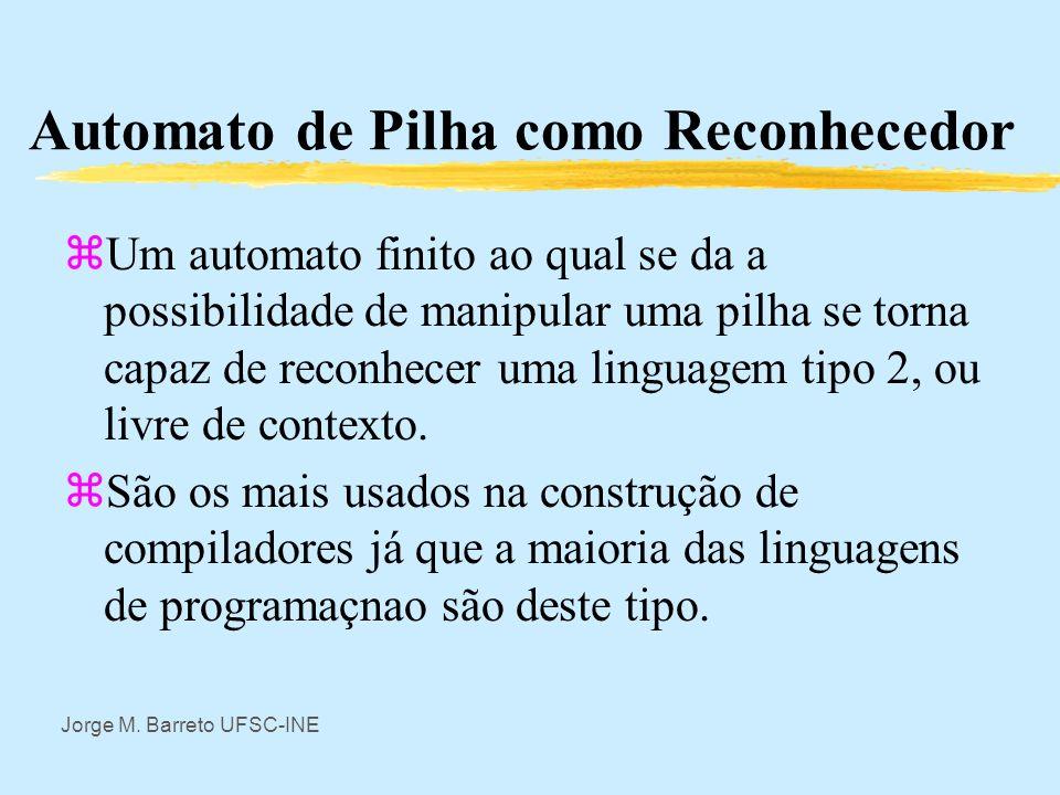 Jorge M. Barreto UFSC-INE Tipo 2 e Automato de Pilha zUm automato finito ao qual se da a possibilidade de manipular uma pilha se torna capaz de reconh