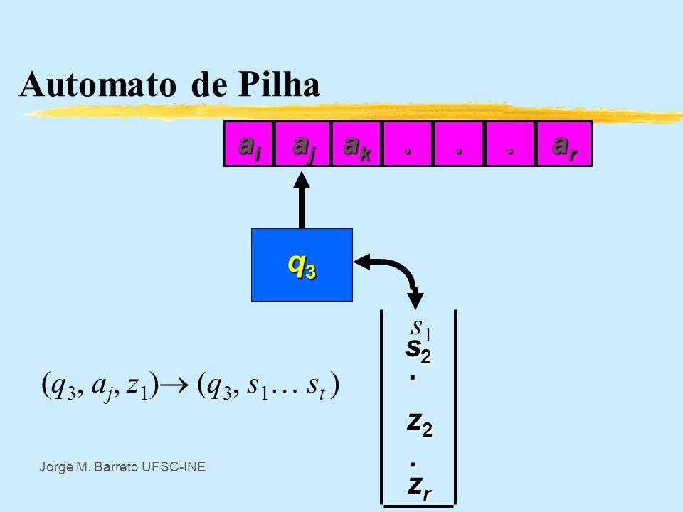 Jorge M. Barreto UFSC-INE Automato de Pilha (q 3, a j, z 1 ) (q 3, s 1 … s t ) aiaiaiai ajajajaj akakakak... arararar q3q3q3q3 z1z1z1z1 zrzrzrzr. z2z2