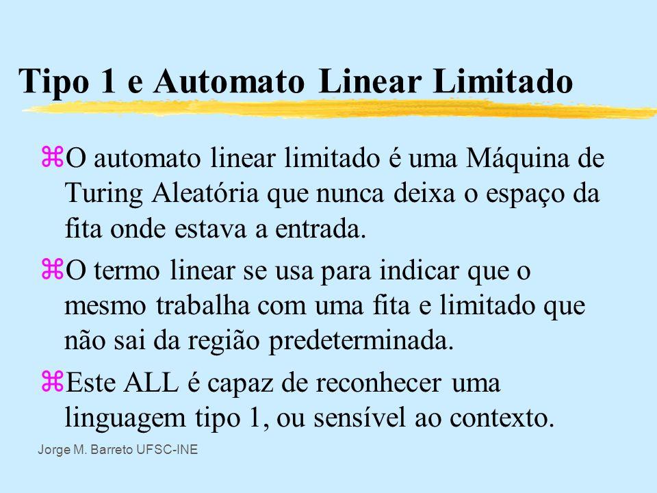 Jorge M. Barreto UFSC-INE Automato de Pilha (q 3, a j, z 1 ) (q 3, s 1 … s t ) aiaiaiai ajajajaj akakakak... arararar q3q3q3q3 zrzrzrzr. z2z2z2z2 s2s2
