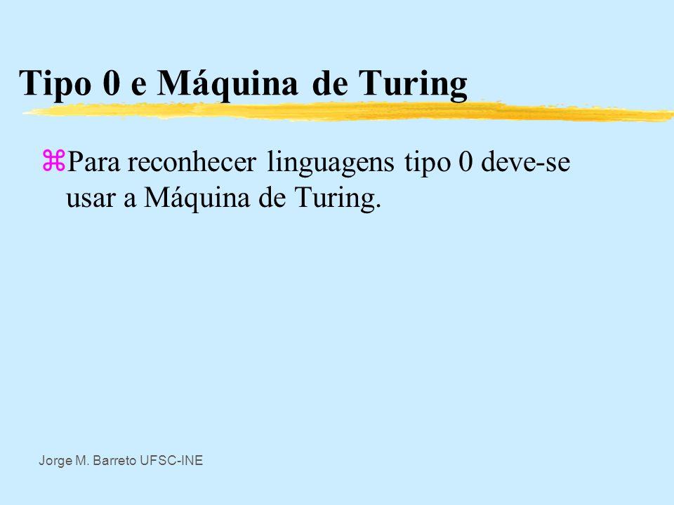 Jorge M. Barreto UFSC-INE Tipo 1 e Automato Linear Limitado zO automato linear limitado é uma Máquina de Turing Aleatória que nunca deixa o espaço da
