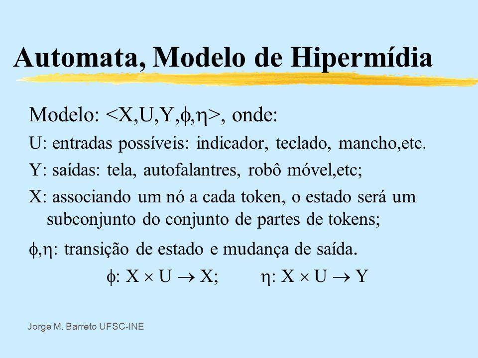 Jorge M. Barreto UFSC-INE Automata, Modelo de Hipermídia zHipermídia é a generalização de hipertexto, em que cada unidade de conhecimento pode ser rep