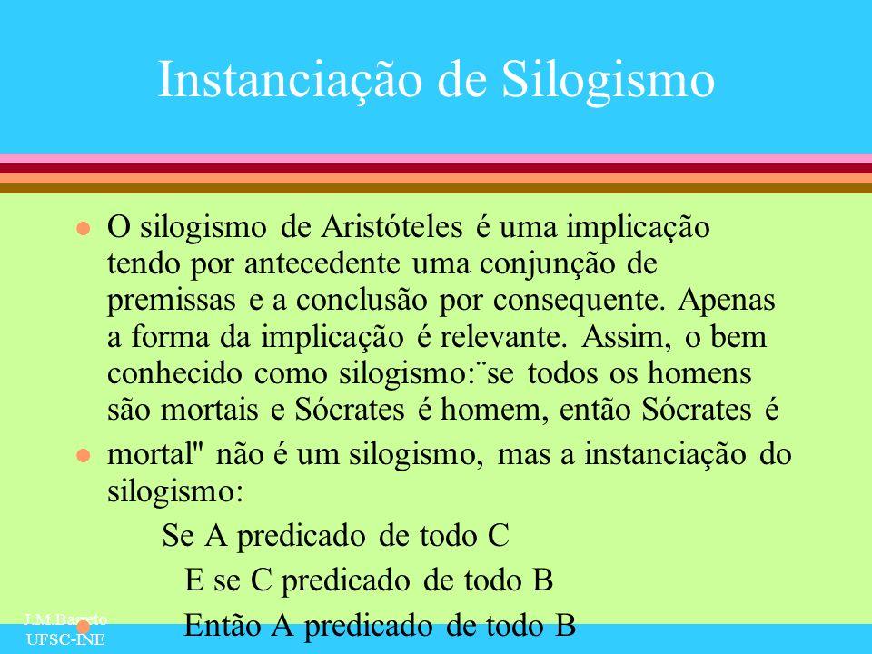 J.M.Barreto UFSC-INE Instanciação de Silogismo l O silogismo de Aristóteles é uma implicação tendo por antecedente uma conjunção de premissas e a conc