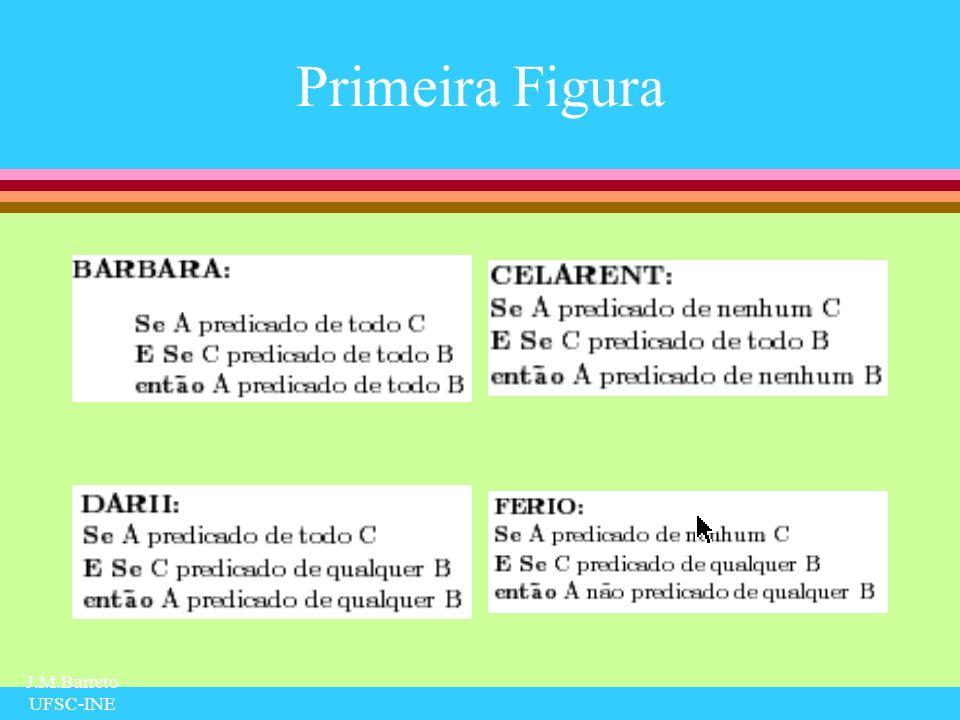 J.M.Barreto UFSC-INE Primeira Figura