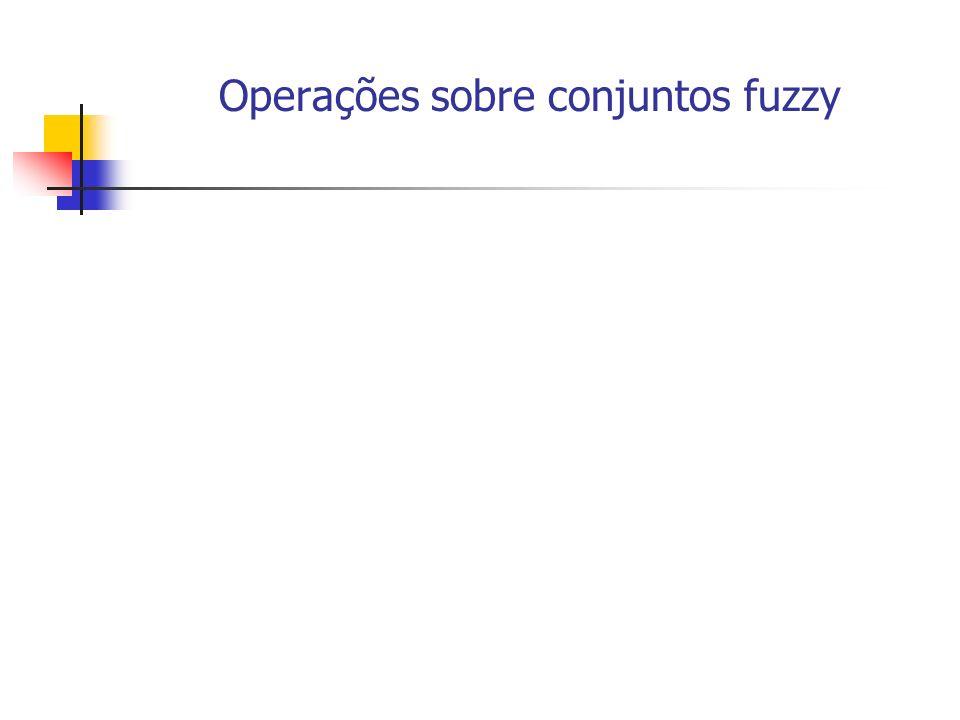Operações sobre conjuntos fuzzy