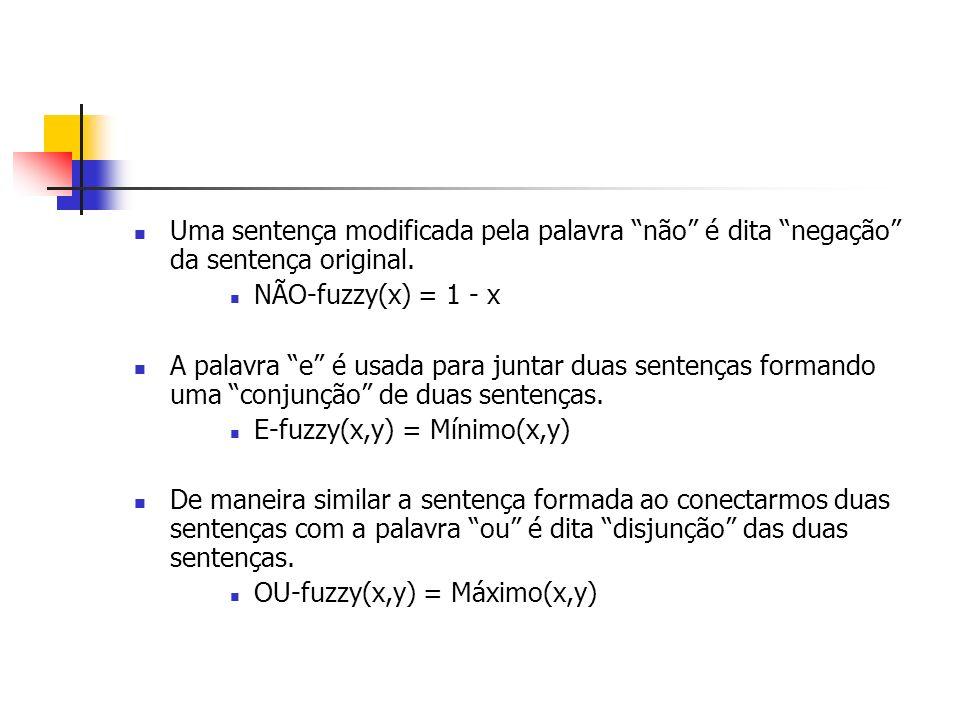 Uma sentença modificada pela palavra não é dita negação da sentença original. NÃO-fuzzy(x) = 1 - x A palavra e é usada para juntar duas sentenças form
