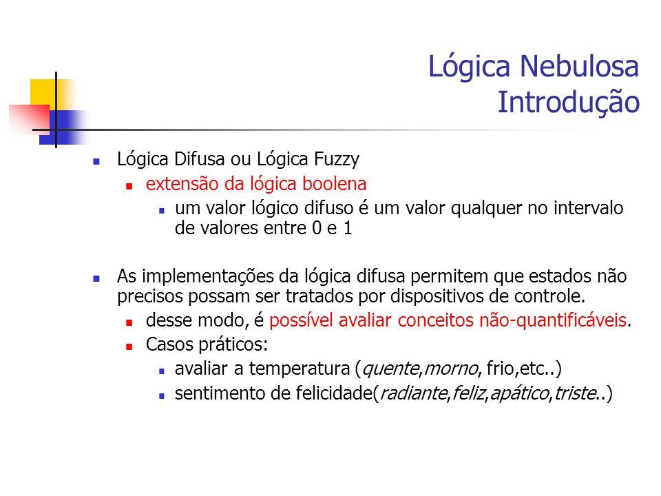 Lógica Nebulosa Introdução Lógica Difusa ou Lógica Fuzzy extensão da lógica boolena um valor lógico difuso é um valor qualquer no intervalo de valores