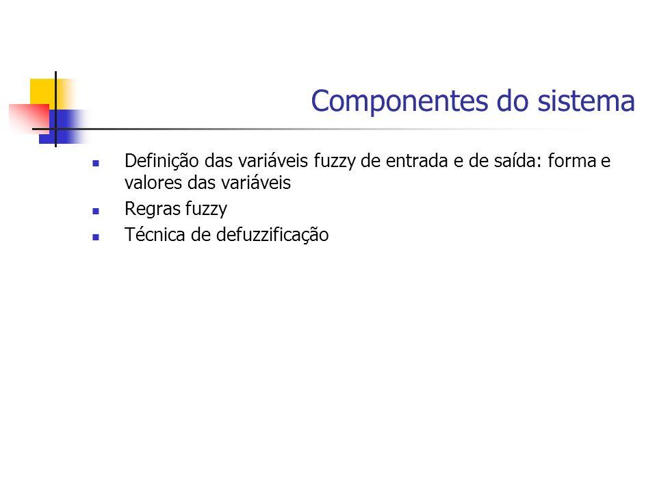 Componentes do sistema Definição das variáveis fuzzy de entrada e de saída: forma e valores das variáveis Regras fuzzy Técnica de defuzzificação