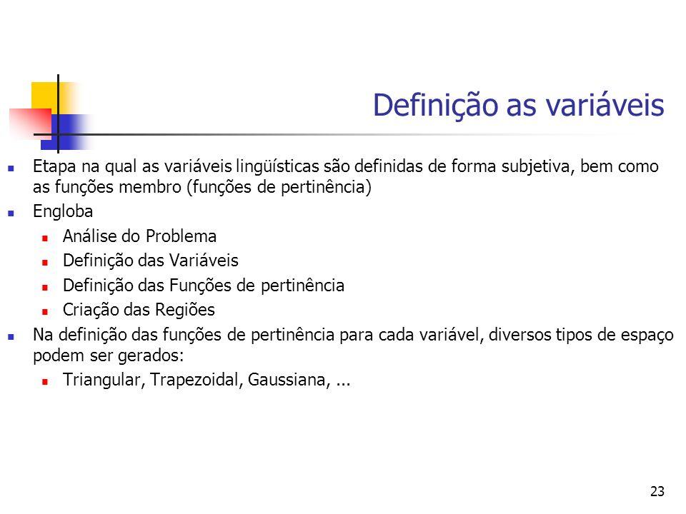 23 Definição as variáveis Etapa na qual as variáveis lingüísticas são definidas de forma subjetiva, bem como as funções membro (funções de pertinência