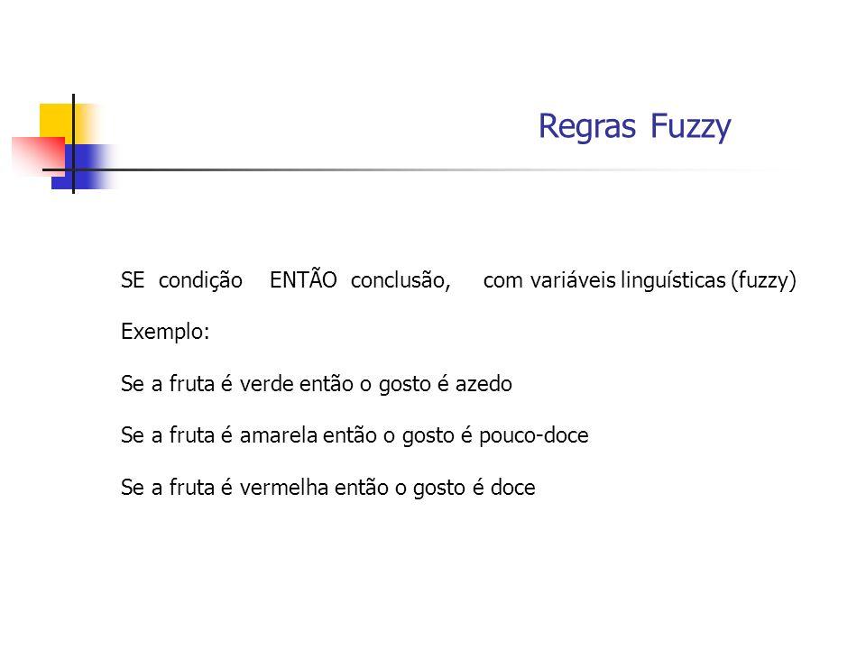 Regras Fuzzy SE condição ENTÃO conclusão, com variáveis linguísticas (fuzzy) Exemplo: Se a fruta é verde então o gosto é azedo Se a fruta é amarela en