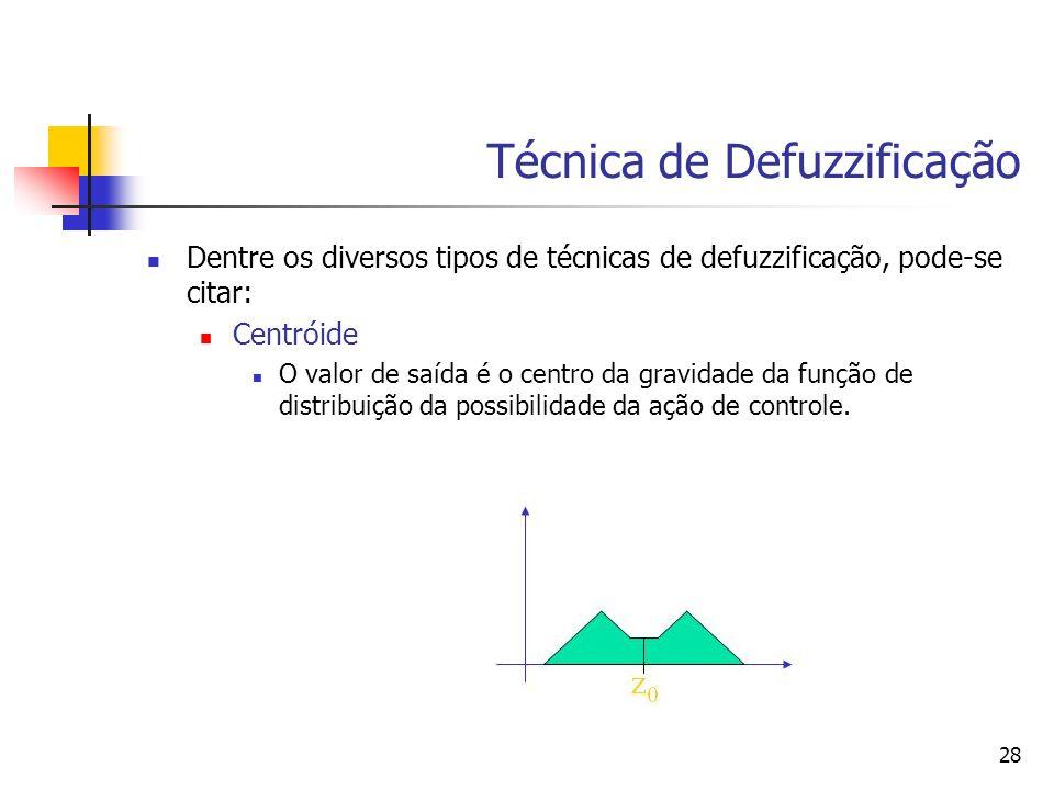 28 Técnica de Defuzzificação Dentre os diversos tipos de técnicas de defuzzificação, pode-se citar: Centróide O valor de saída é o centro da gravidade