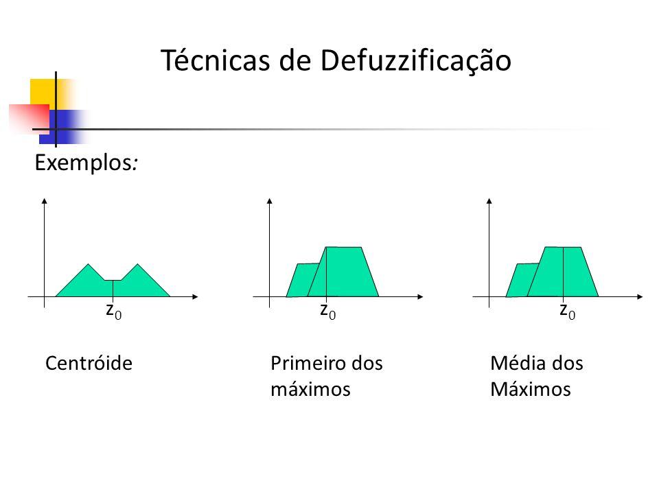 Técnicas de Defuzzificação Exemplos: z0z0 z0z0 z0z0 CentróidePrimeiro dos máximos Média dos Máximos
