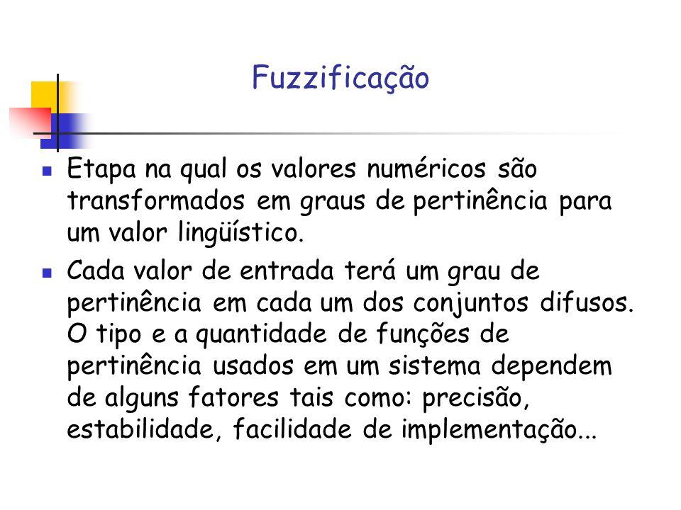 Fuzzificação Etapa na qual os valores numéricos são transformados em graus de pertinência para um valor lingüístico. Cada valor de entrada terá um gra