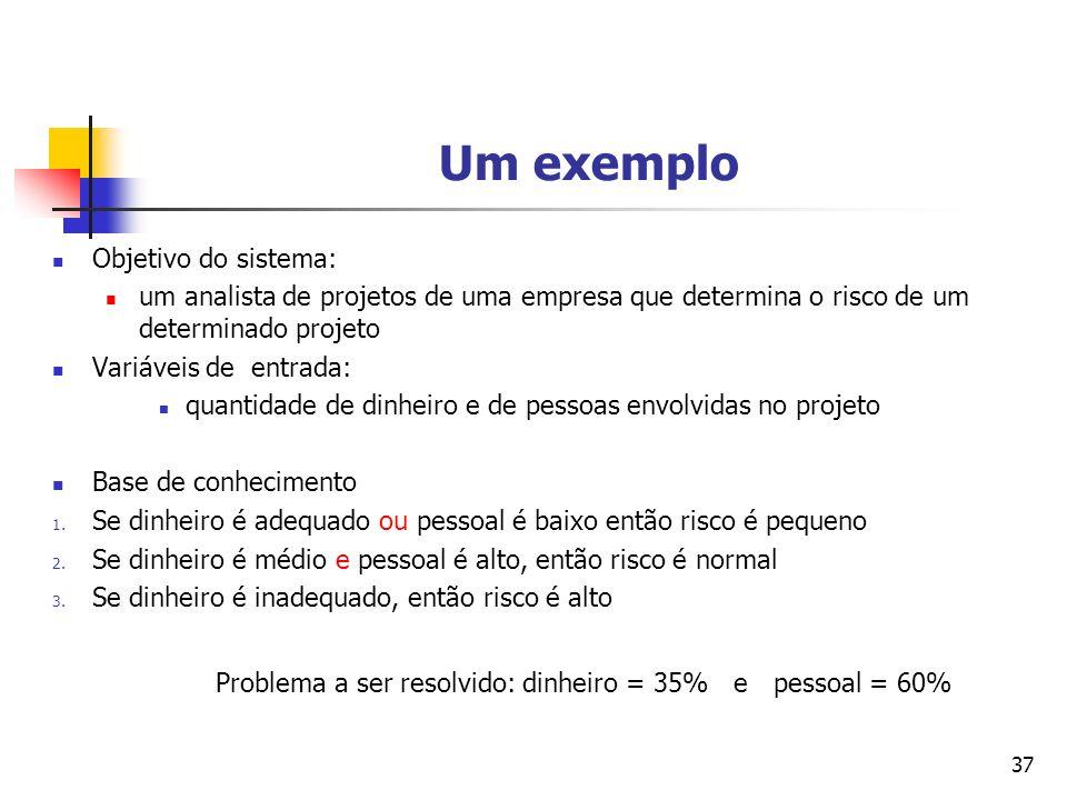 37 Um exemplo Objetivo do sistema: um analista de projetos de uma empresa que determina o risco de um determinado projeto Variáveis de entrada: quanti