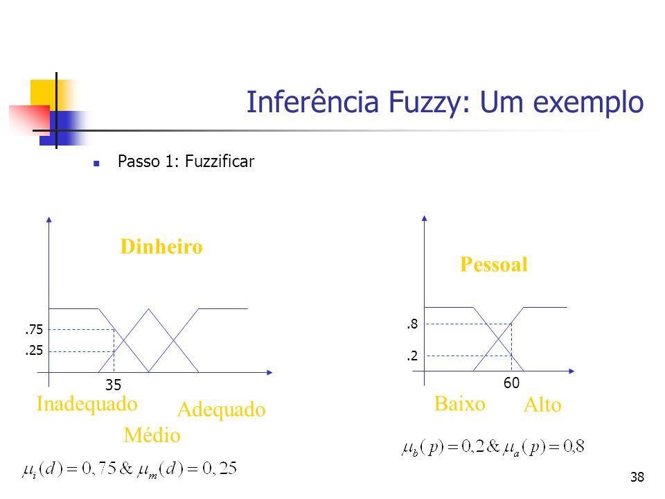 38 Inferência Fuzzy: Um exemplo Passo 1: Fuzzificar Dinheiro Inadequado Médio Adequado 35.25.75 Pessoal 60 Baixo Alto.2.8