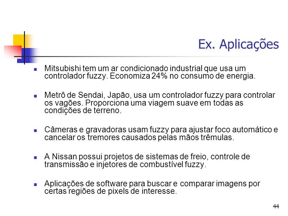 44 Ex. Aplicações Mitsubishi tem um ar condicionado industrial que usa um controlador fuzzy. Economiza 24% no consumo de energia. Metrô de Sendai, Jap