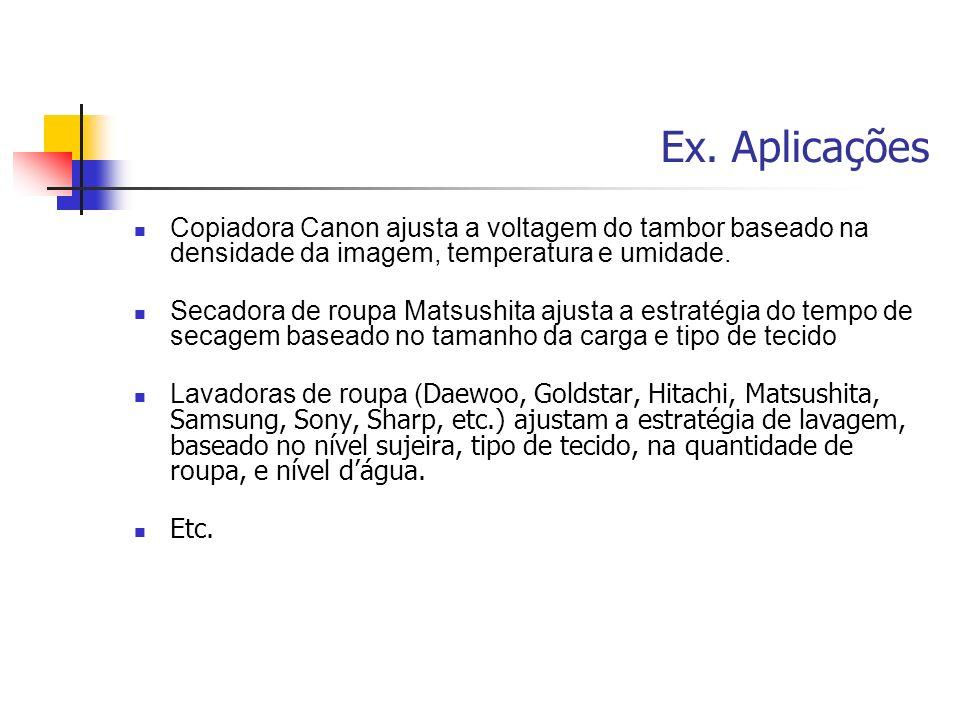 Ex. Aplicações Copiadora Canon ajusta a voltagem do tambor baseado na densidade da imagem, temperatura e umidade. Secadora de roupa Matsushita ajusta