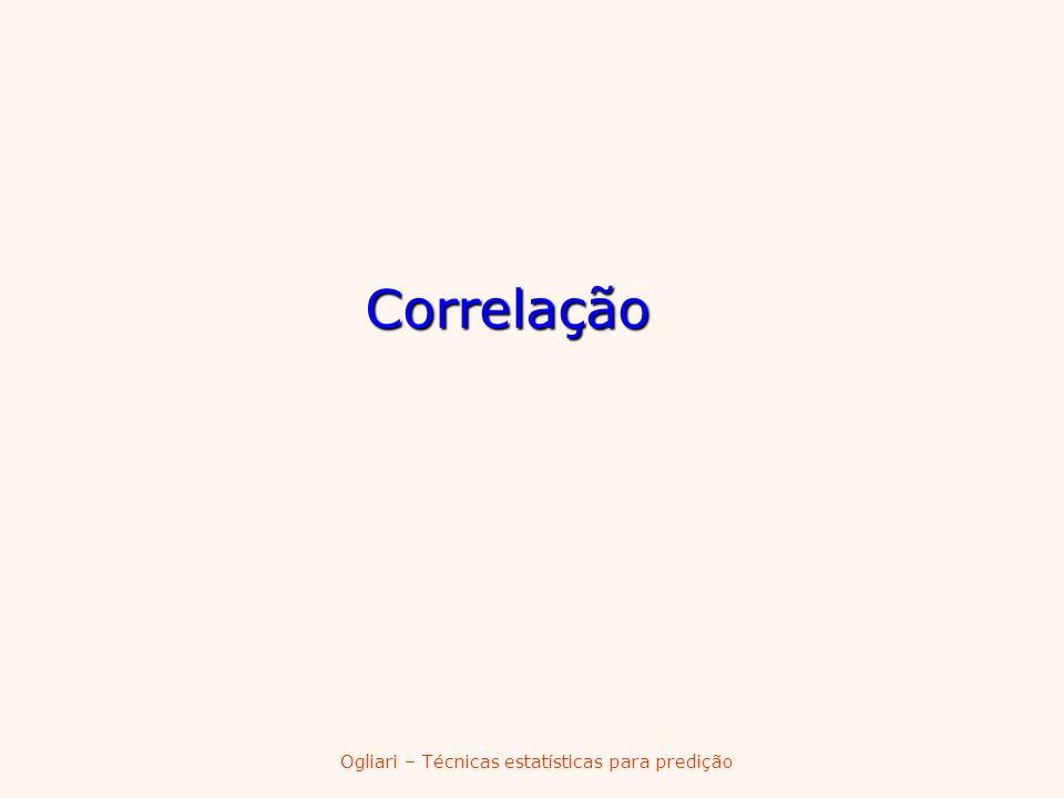 Ogliari – Técnicas estatísticas para predição Correlação Correlação