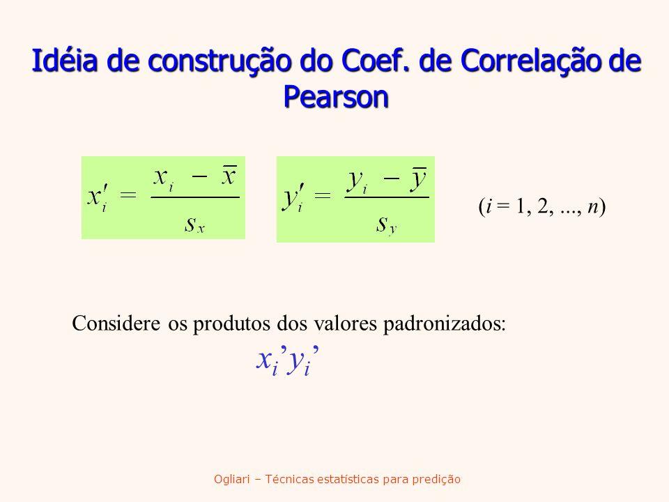 Ogliari – Técnicas estatísticas para predição Idéia de construção do Coef. de Correlação de Pearson (i = 1, 2,..., n) Considere os produtos dos valore