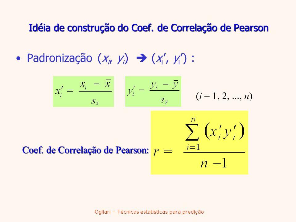Ogliari – Técnicas estatísticas para predição Idéia de construção do Coef. de Correlação de Pearson Padronização (x i, y i ) (x i, y i ) : (i = 1, 2,.