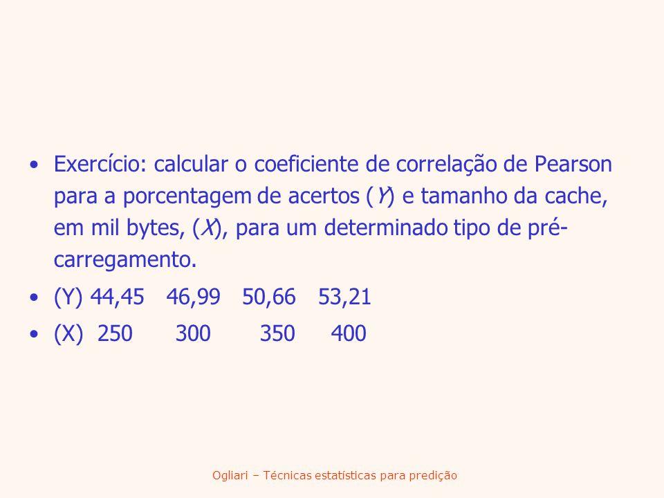 Ogliari – Técnicas estatísticas para predição Exercício: calcular o coeficiente de correlação de Pearson para a porcentagem de acertos (Y) e tamanho d