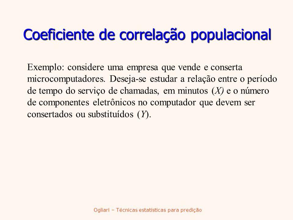 Ogliari – Técnicas estatísticas para predição Coeficiente de correlação populacional Exemplo: considere uma empresa que vende e conserta microcomputad