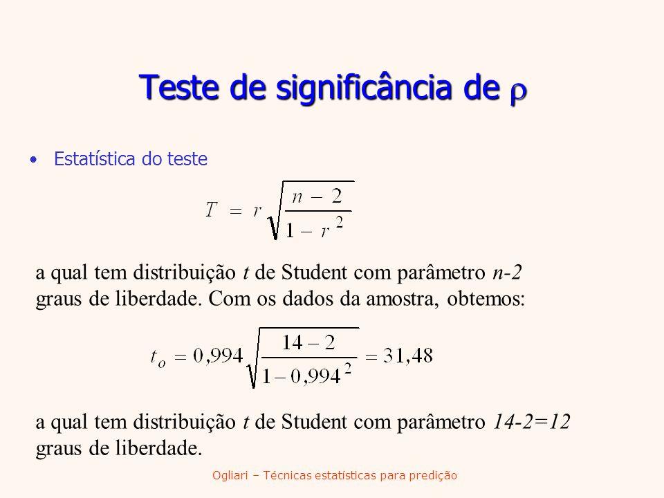 Ogliari – Técnicas estatísticas para predição Teste de significância de Teste de significância de Estatística do teste a qual tem distribuição t de St