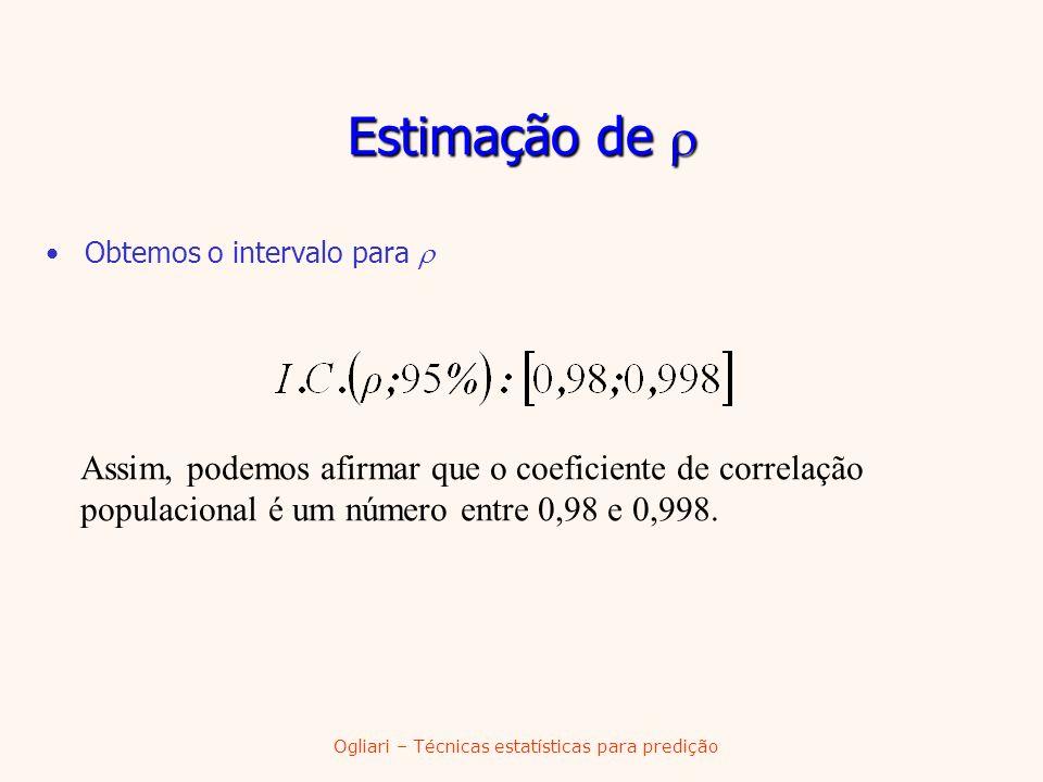 Ogliari – Técnicas estatísticas para predição Estimação de Estimação de Obtemos o intervalo para Assim, podemos afirmar que o coeficiente de correlaçã