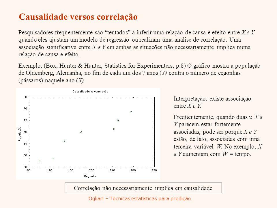 Ogliari – Técnicas estatísticas para predição Causalidade versos correlação Pesquisadores freqüentemente são tentados a inferir uma relação de causa e