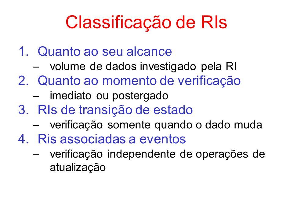 Classificação de RIs 1.Quanto ao seu alcance –volume de dados investigado pela RI 2.Quanto ao momento de verificação –imediato ou postergado 3.RIs de