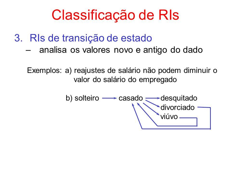 Classificação de RIs 4.RIs associadas a eventos Exemplo: tabela Empréstimos Empréstimos(código, nomeDevedor, valorTotal, valorParcela, DiaVencimento, NroParcelasAPagar) Evento: pagamento automático SE DataAtual.Dia = Empréstimos.DiaVencimento ENTÃO INÍCIO Empréstimos.ValorTotal Empréstimos.ValorTotal – Empréstimos.ValorParcela; Empréstimos.NroParcelasAPagar Empréstimos.NroParcelasAPagar – 1; FIM;