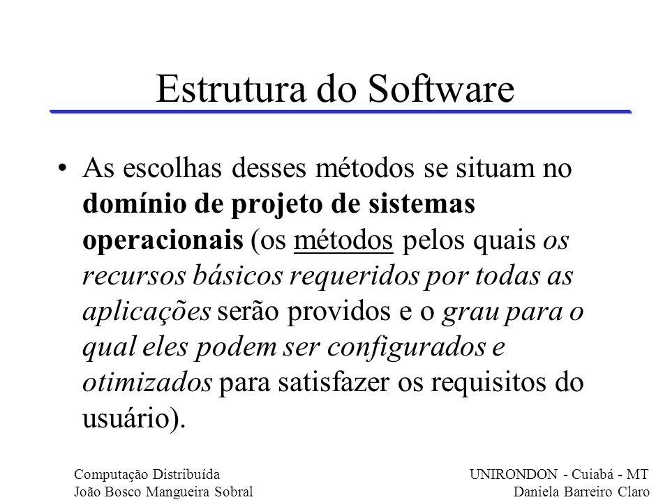 Estrutura do Software As escolhas desses métodos se situam no domínio de projeto de sistemas operacionais (os métodos pelos quais os recursos básicos