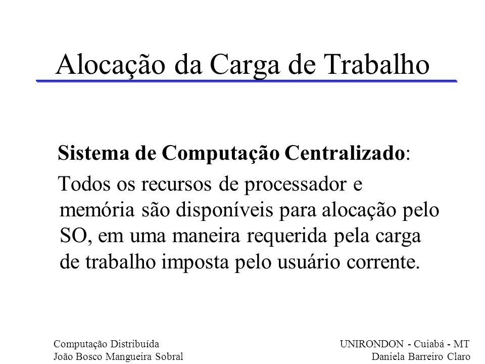 Alocação da Carga de Trabalho Sistema de Computação Centralizado: Todos os recursos de processador e memória são disponíveis para alocação pelo SO, em