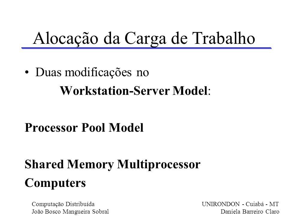 Alocação da Carga de Trabalho Duas modificações no Workstation-Server Model: Processor Pool Model Shared Memory Multiprocessor Computers Computação Di
