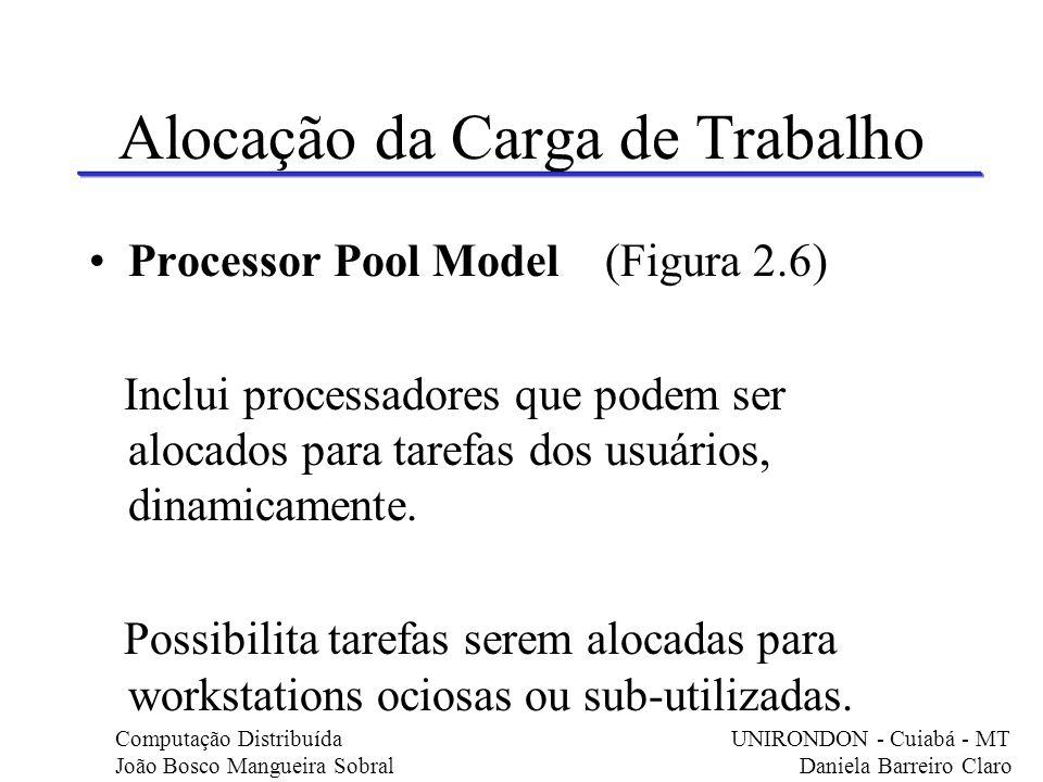 Alocação da Carga de Trabalho Processor Pool Model (Figura 2.6) Inclui processadores que podem ser alocados para tarefas dos usuários, dinamicamente.