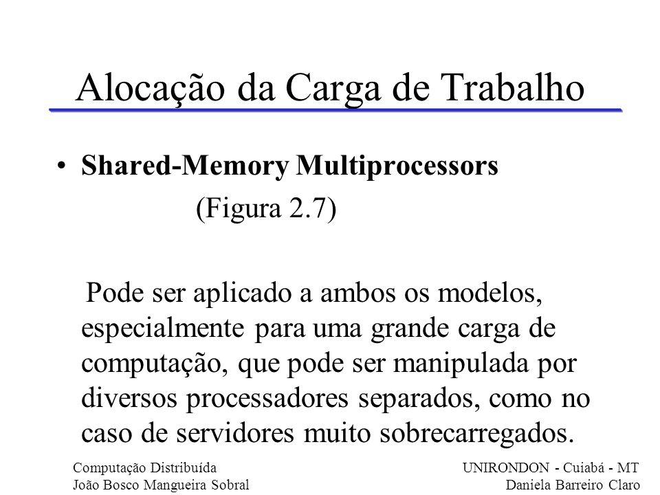 Alocação da Carga de Trabalho Shared-Memory Multiprocessors (Figura 2.7) Pode ser aplicado a ambos os modelos, especialmente para uma grande carga de