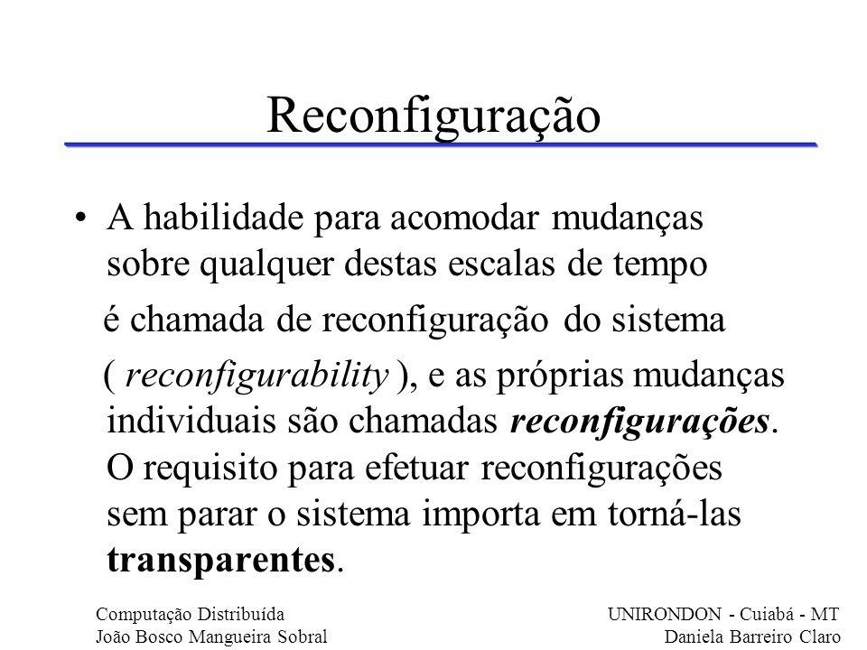 Reconfiguração A habilidade para acomodar mudanças sobre qualquer destas escalas de tempo é chamada de reconfiguração do sistema ( reconfigurability )