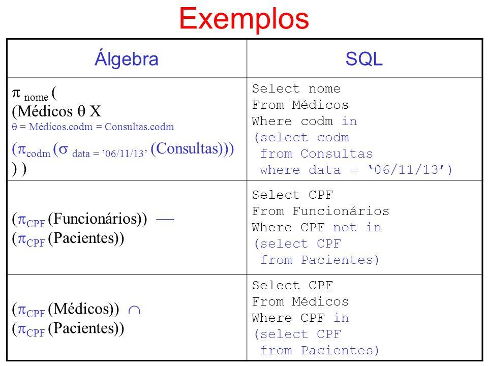Exemplos ÁlgebraSQL nome ( (Médicos X = Médicos.codm = Consultas.codm ( codm ( data = 06/11/13 (Consultas))) ) ) Select nome From Médicos Where codm i