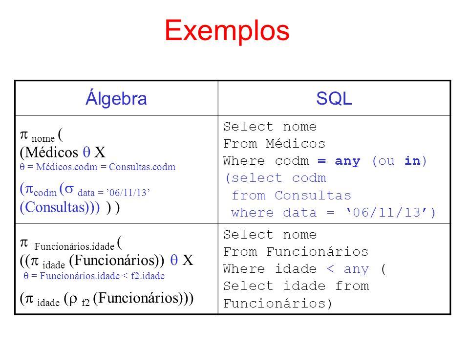 Exemplos ÁlgebraSQL nome ( (Médicos X = Médicos.codm = Consultas.codm ( codm ( data = 06/11/13 (Consultas))) ) ) Select nome From Médicos Where codm =