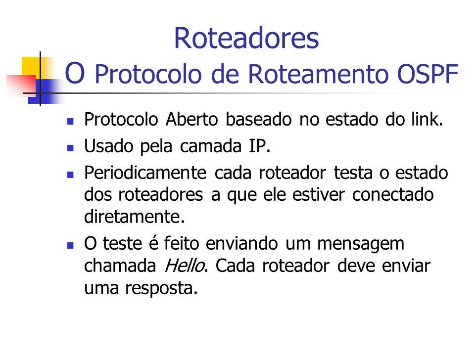 Roteadores O Protocolo de Roteamento OSPF Protocolo Aberto baseado no estado do link. Usado pela camada IP. Periodicamente cada roteador testa o estad