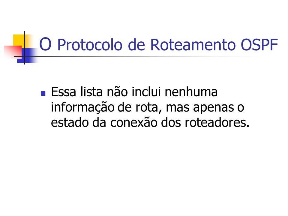 O Protocolo de Roteamento OSPF Essa lista não inclui nenhuma informação de rota, mas apenas o estado da conexão dos roteadores.