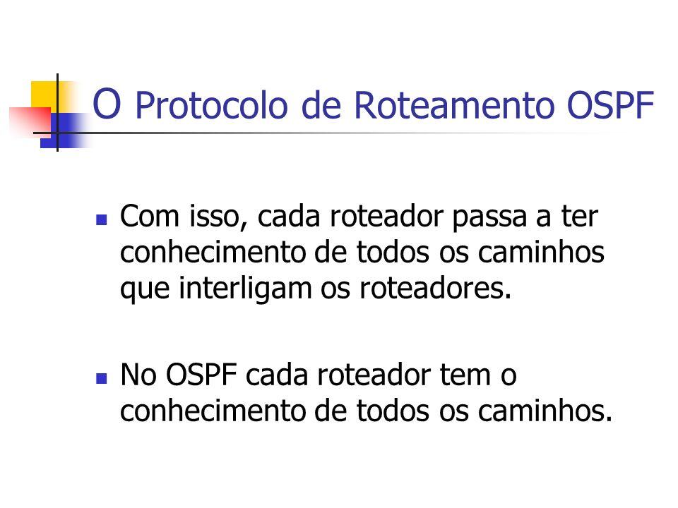 O Protocolo de Roteamento OSPF Com isso, cada roteador passa a ter conhecimento de todos os caminhos que interligam os roteadores. No OSPF cada rotead